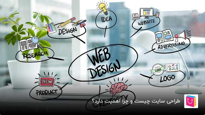 طراحی سایت و اهمیت آن برای کسب و کارها