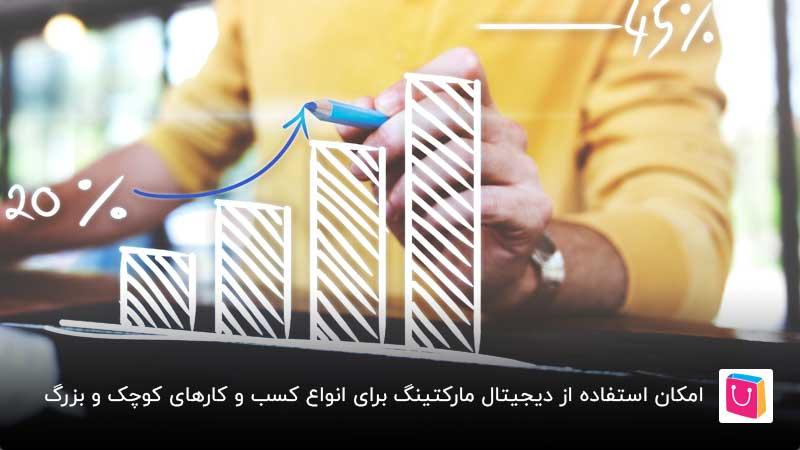 امکان استفاده از دیجیتال مارکتینگ برای انواع کسب و کار ها